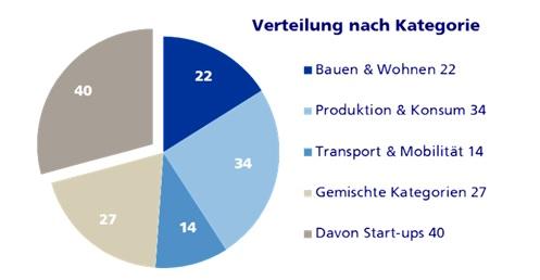 schweizer-klimapreis-2016