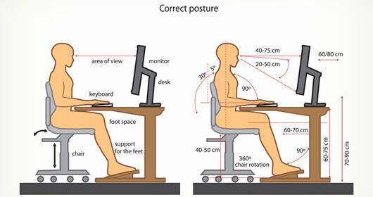Die richtige Sitzposition am Schreibtisch Bildquelle: http://www.gruenderkueche.de