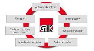 georg kaufmann innovation plan
