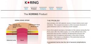 koring