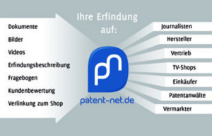Patent-net - Der Marktplatz für Ihre Ideen