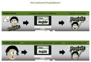 projektsstarter platform